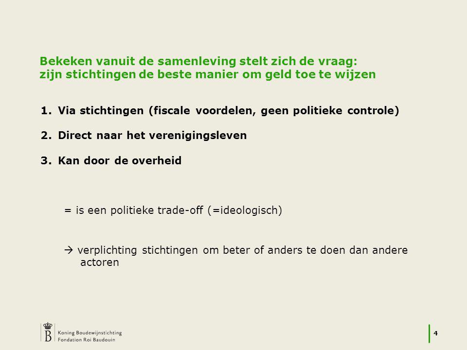 4 1. Via stichtingen (fiscale voordelen, geen politieke controle) 2.