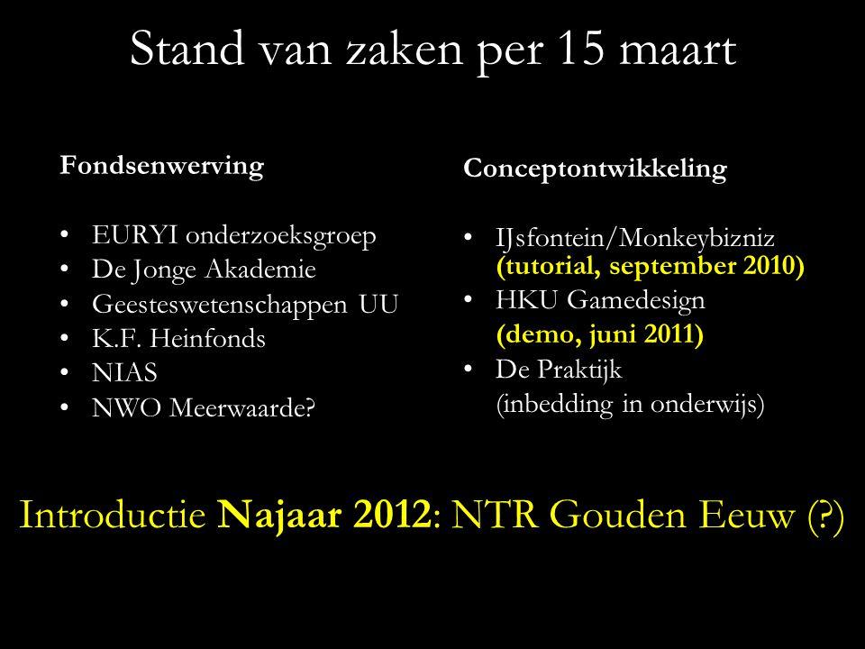 Stand van zaken per 15 maart Fondsenwerving EURYI onderzoeksgroep De Jonge Akademie Geesteswetenschappen UU K.F. Heinfonds NIAS NWO Meerwaarde? Concep