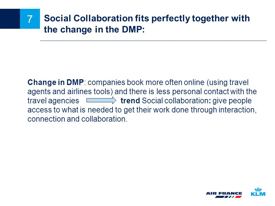 Social Collaboration fits perfectly together with the change in the DMP: Change in DMP: companies book more often online (using travel agents and airlines tools) and there is less personal contact with the travel agencies trend Social collaboration: give people access to what is needed to get their work done through interaction, connection and collaboration.