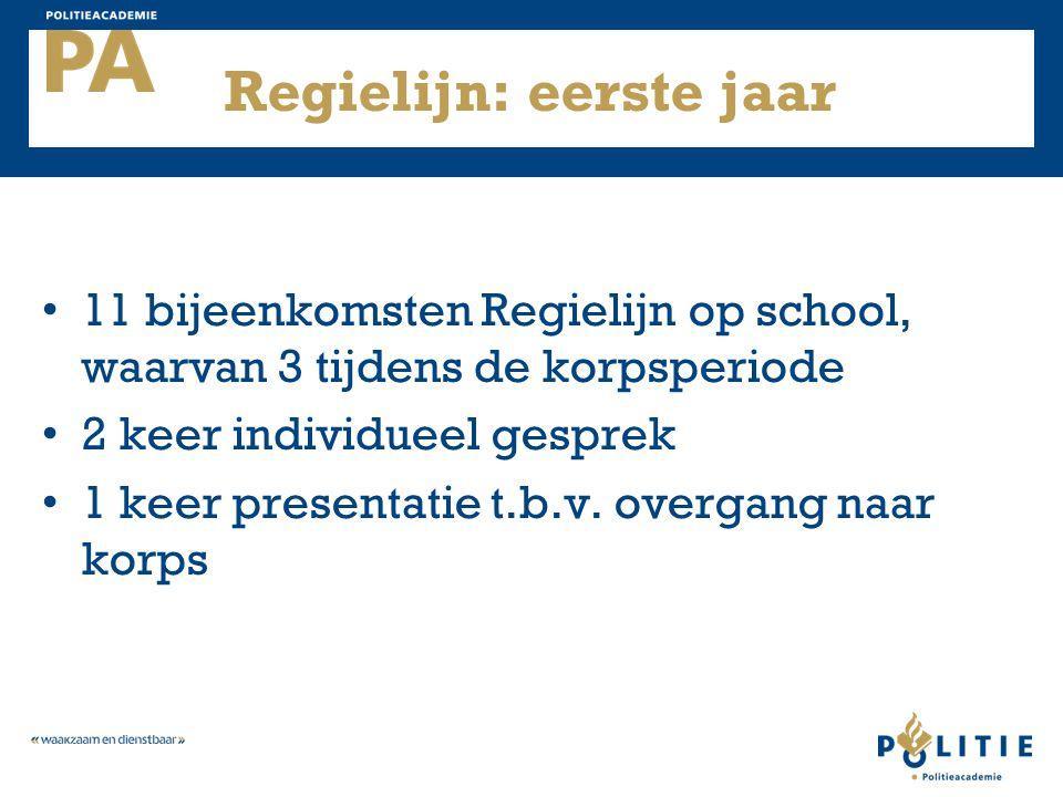 Regielijn: eerste jaar 11 bijeenkomsten Regielijn op school, waarvan 3 tijdens de korpsperiode 2 keer individueel gesprek 1 keer presentatie t.b.v.
