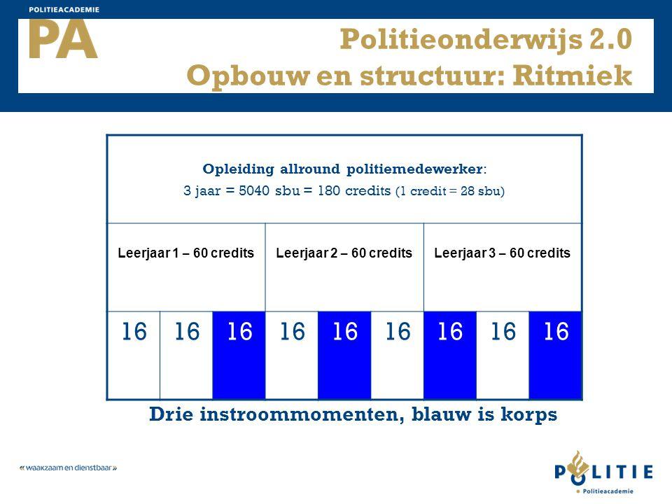 Politieonderwijs 2.0 Opbouw en structuur: Ritmiek Opleiding allround politiemedewerker: 3 jaar = 5040 sbu = 180 credits (1 credit = 28 sbu) Leerjaar 1