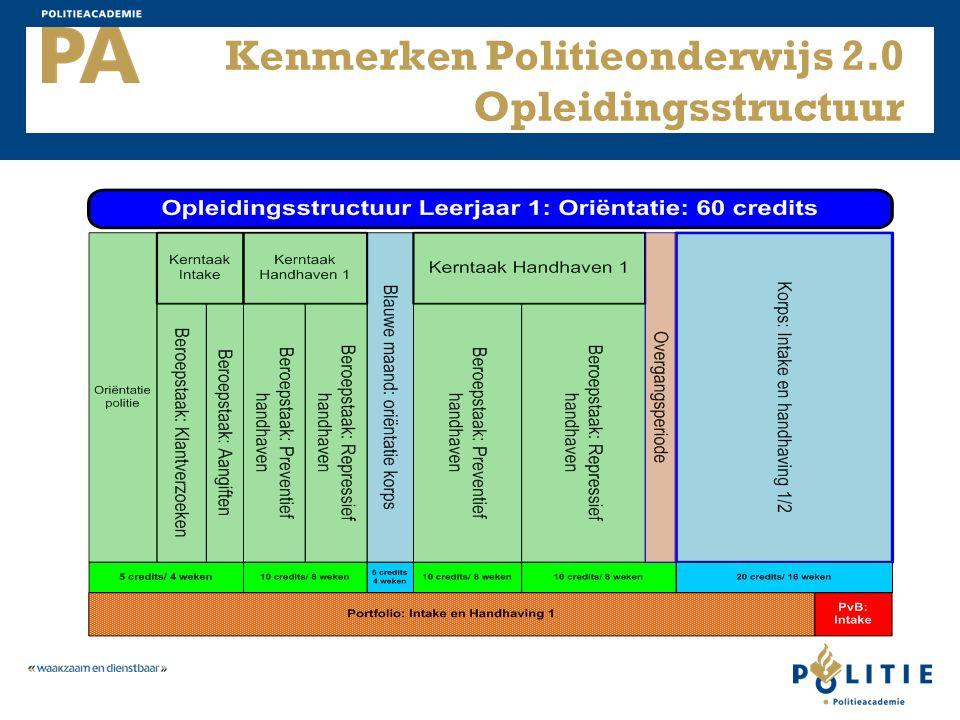 Kenmerken Politieonderwijs 2.0 Opleidingsstructuur