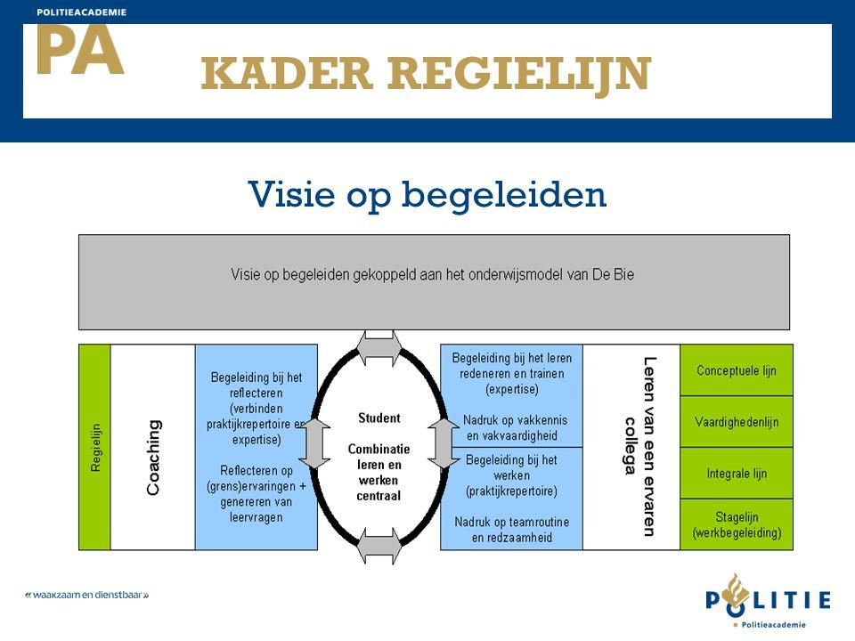 Kenmerken onderwijs 2.0 Samenhang