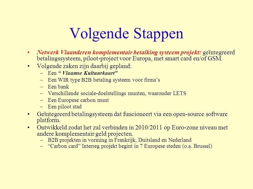 Volgende Stappen Netwerk Vlaanderen komplementair betalking systeem projekt: ge ï ntegreerd betalingssysteem, piloot-project voor Europa, met smart ca