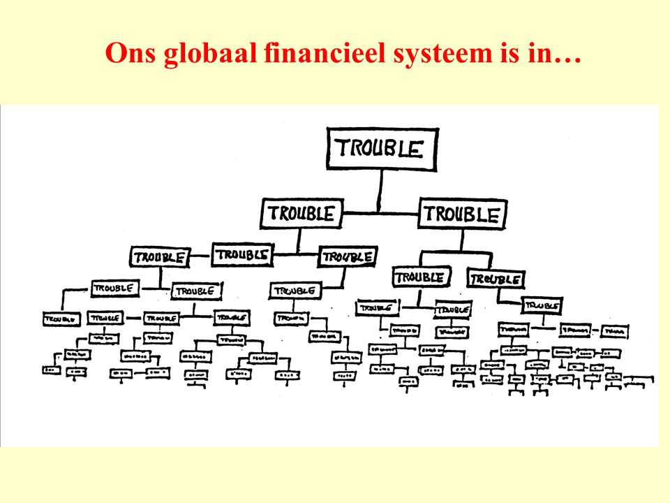 Ons globaal financieel systeem is in…