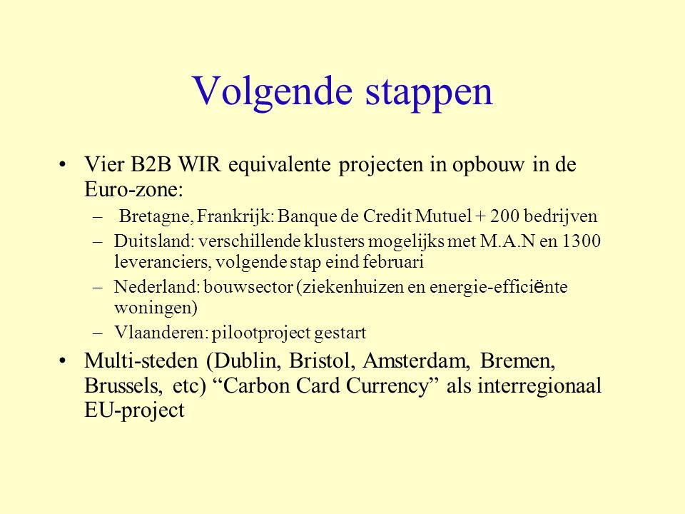Volgende stappen Vier B2B WIR equivalente projecten in opbouw in de Euro-zone: – Bretagne, Frankrijk: Banque de Credit Mutuel + 200 bedrijven –Duitsla