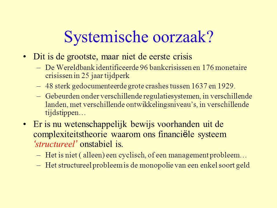 Systemische oorzaak? Dit is de grootste, maar niet de eerste crisis –De Wereldbank identificeerde 96 bankcrisissen en 176 monetaire crisissen in 25 ja