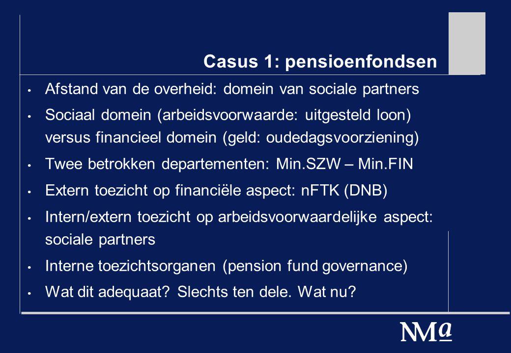 Casus 1: pensioenfondsen Afstand van de overheid: domein van sociale partners Sociaal domein (arbeidsvoorwaarde: uitgesteld loon) versus financieel domein (geld: oudedagsvoorziening) Twee betrokken departementen: Min.SZW – Min.FIN Extern toezicht op financiële aspect: nFTK (DNB) Intern/extern toezicht op arbeidsvoorwaardelijke aspect: sociale partners Interne toezichtsorganen (pension fund governance) Wat dit adequaat.