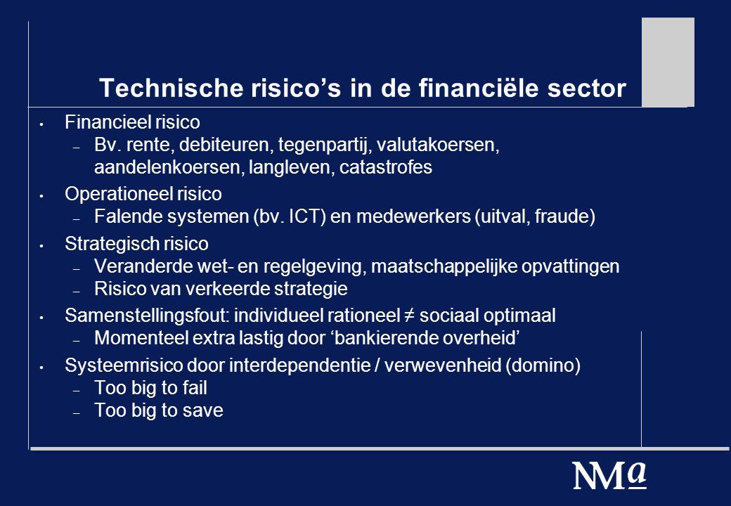Mededingingsrisico's in de financiële sector Weinig aanbieders, zware regulering, interdependentie / verwevenheid, beperkte transparantie Sectorcultuur: actieve brancheverenigingen, veel geïnstitutionaliseerd overleg, samen uit & thuis.