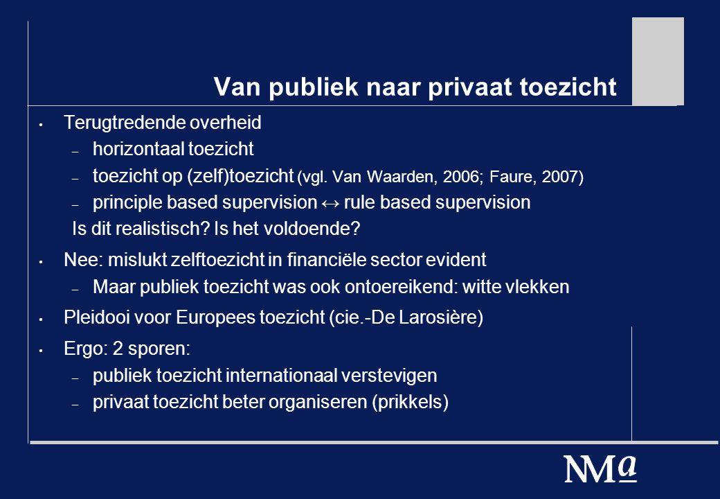 Van publiek naar privaat toezicht Terugtredende overheid – horizontaal toezicht – toezicht op (zelf)toezicht (vgl.