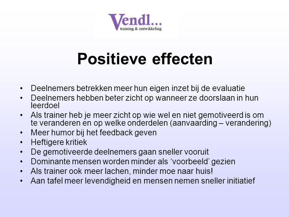 Positieve effecten Deelnemers betrekken meer hun eigen inzet bij de evaluatie Deelnemers hebben beter zicht op wanneer ze doorslaan in hun leerdoel Al
