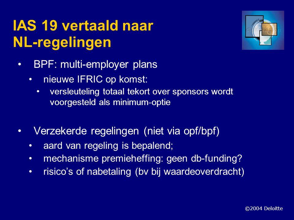 ©2004 Deloitte IAS 19 vertaald naar NL-regelingen BPF: multi-employer plans nieuwe IFRIC op komst: versleuteling totaal tekort over sponsors wordt voo