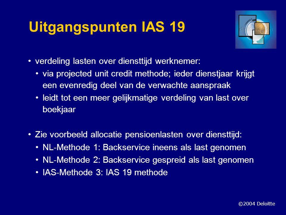©2004 Deloitte Uitgangspunten IAS 19 verdeling lasten over diensttijd werknemer: via projected unit credit methode; ieder dienstjaar krijgt een evenre