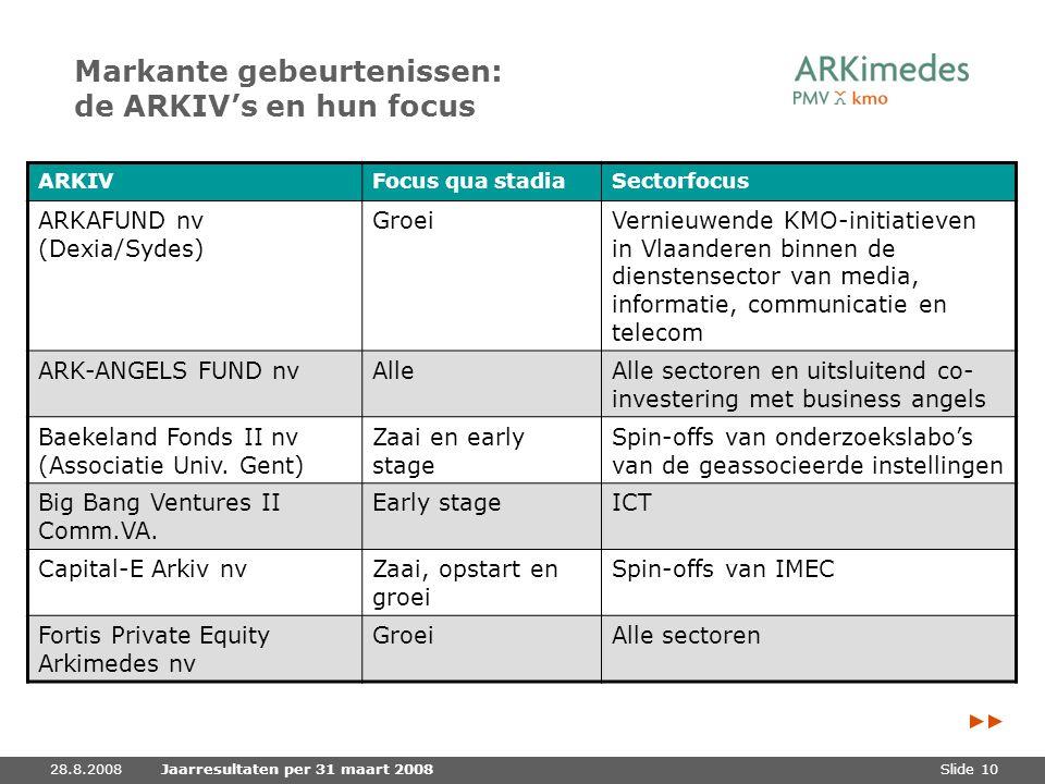 Slide 1028.8.2008Jaarresultaten per 31 maart 2008 Markante gebeurtenissen: de ARKIV's en hun focus ARKIVFocus qua stadiaSectorfocus ARKAFUND nv (Dexia