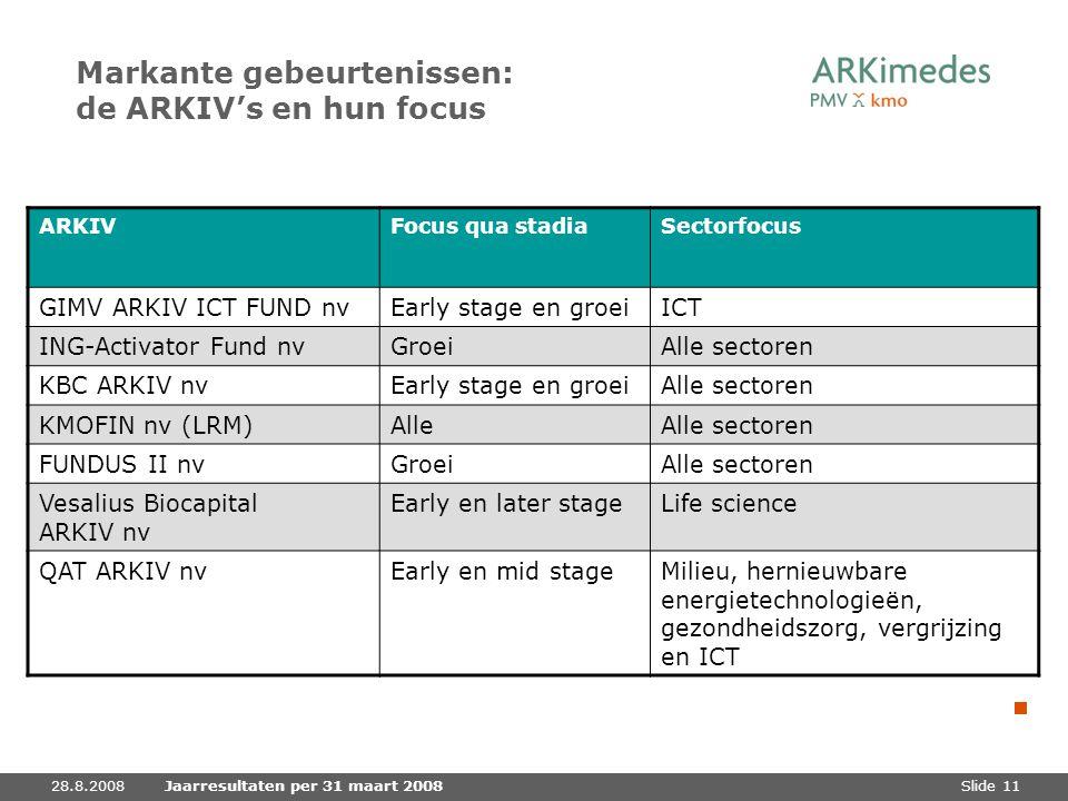 Slide 1128.8.2008Jaarresultaten per 31 maart 2008 Markante gebeurtenissen: de ARKIV's en hun focus ARKIVFocus qua stadiaSectorfocus GIMV ARKIV ICT FUN