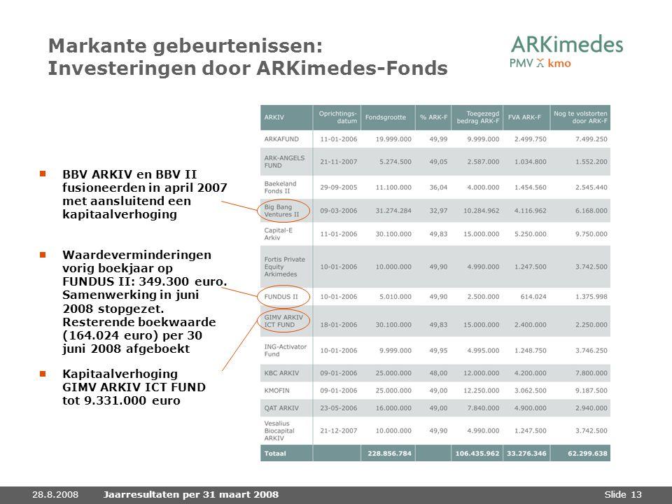 Slide 1328.8.2008Jaarresultaten per 31 maart 2008 Markante gebeurtenissen: Investeringen door ARKimedes-Fonds BBV ARKIV en BBV II fusioneerden in apri