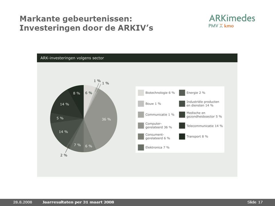 Slide 1728.8.2008Jaarresultaten per 31 maart 2008 Markante gebeurtenissen: Investeringen door de ARKIV's
