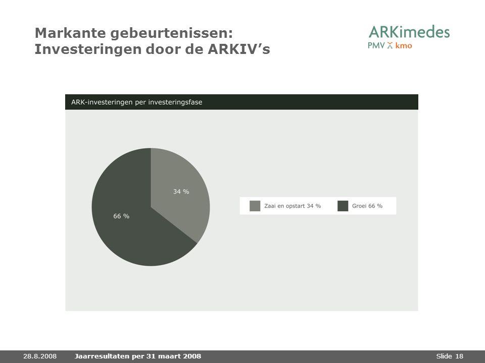 Slide 1828.8.2008Jaarresultaten per 31 maart 2008 Markante gebeurtenissen: Investeringen door de ARKIV's
