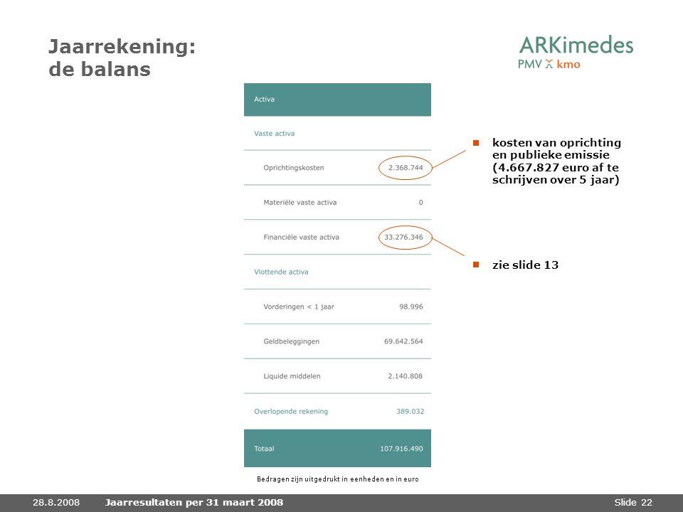 Slide 2228.8.2008Jaarresultaten per 31 maart 2008 Jaarrekening: de balans Bedragen zijn uitgedrukt in eenheden en in euro kosten van oprichting en pub
