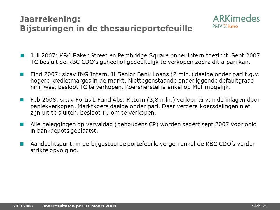 Slide 2528.8.2008Jaarresultaten per 31 maart 2008 Jaarrekening: Bijsturingen in de thesaurieportefeuille Juli 2007: KBC Baker Street en Pembridge Squa