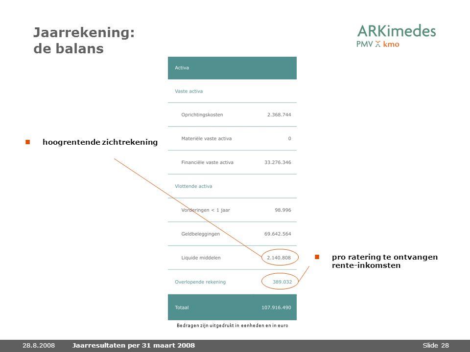 Slide 2828.8.2008Jaarresultaten per 31 maart 2008 Jaarrekening: de balans hoogrentende zichtrekening pro ratering te ontvangen rente-inkomsten Bedrage