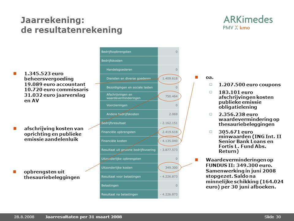 Slide 3028.8.2008Jaarresultaten per 31 maart 2008 Jaarrekening: de resultatenrekening 1.345.523 euro beheersvergoeding 19.089 euro accountant 10.720 e