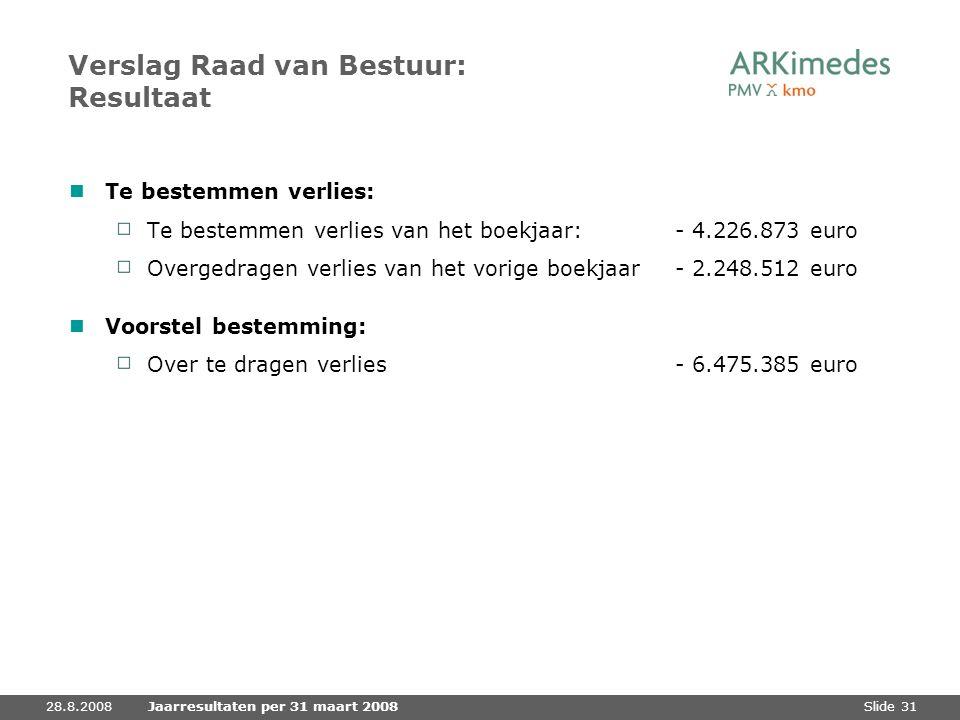 Slide 3128.8.2008Jaarresultaten per 31 maart 2008 Verslag Raad van Bestuur: Resultaat Te bestemmen verlies: Te bestemmen verlies van het boekjaar: - 4