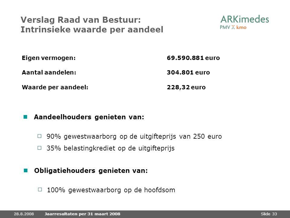 Slide 3328.8.2008Jaarresultaten per 31 maart 2008 Verslag Raad van Bestuur: Intrinsieke waarde per aandeel Eigen vermogen:69.590.881 euro Aantal aande