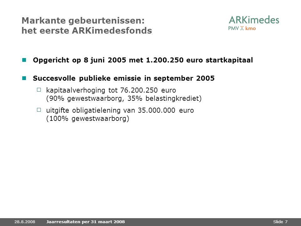 Slide 728.8.2008Jaarresultaten per 31 maart 2008 Markante gebeurtenissen: het eerste ARKimedesfonds Opgericht op 8 juni 2005 met 1.200.250 euro startk
