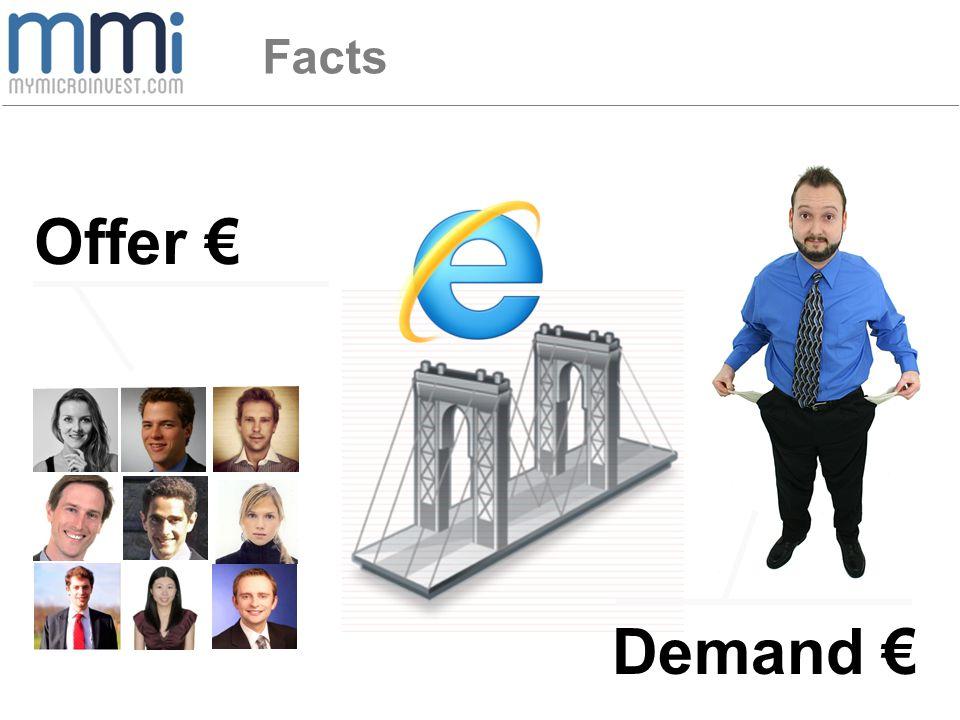 Offer € Demand € Facts