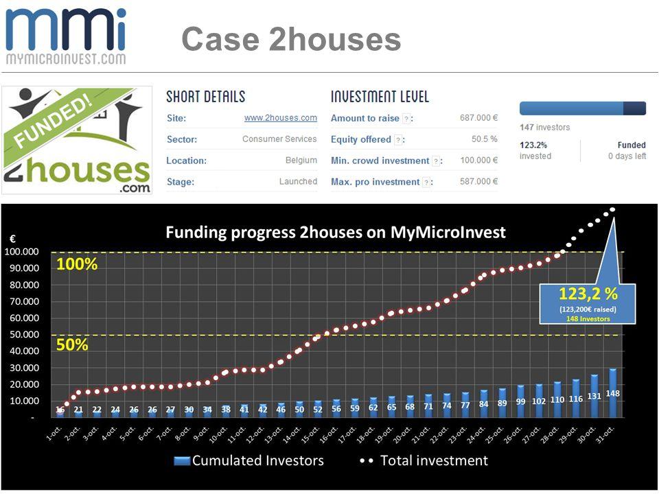 Case 2houses