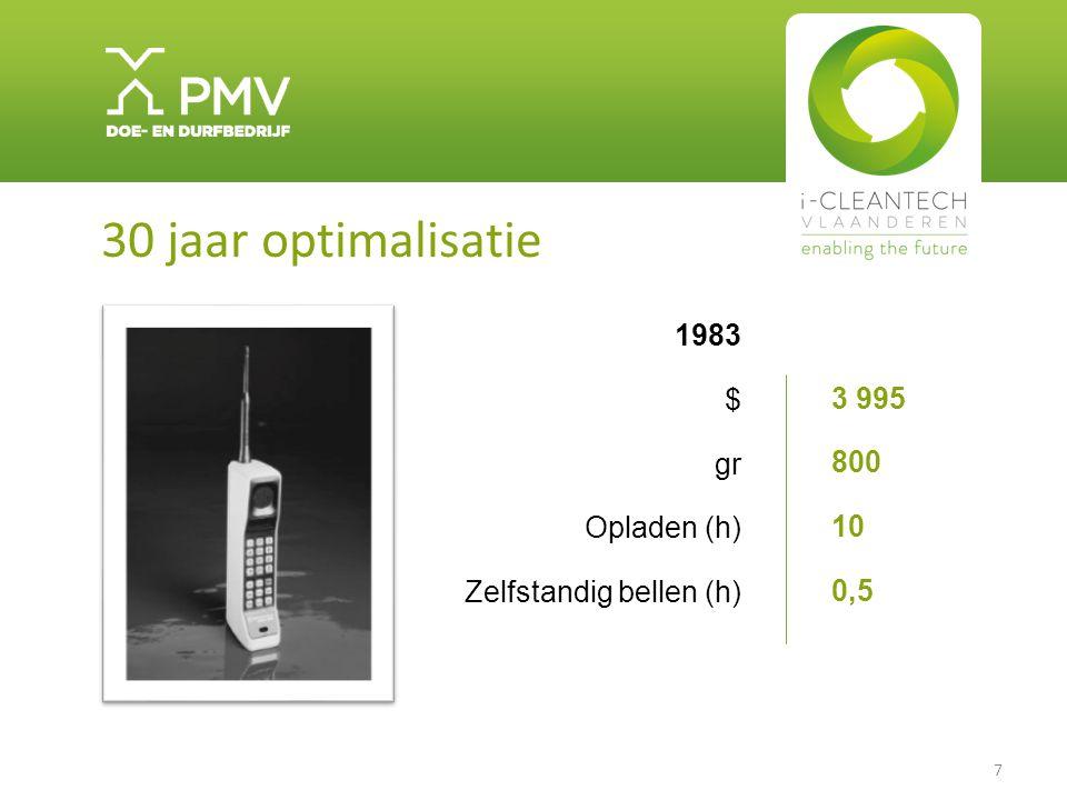 1983 $ gr Opladen (h) Zelfstandig bellen (h) 3 995 800 10 0,5 7 30 jaar optimalisatie