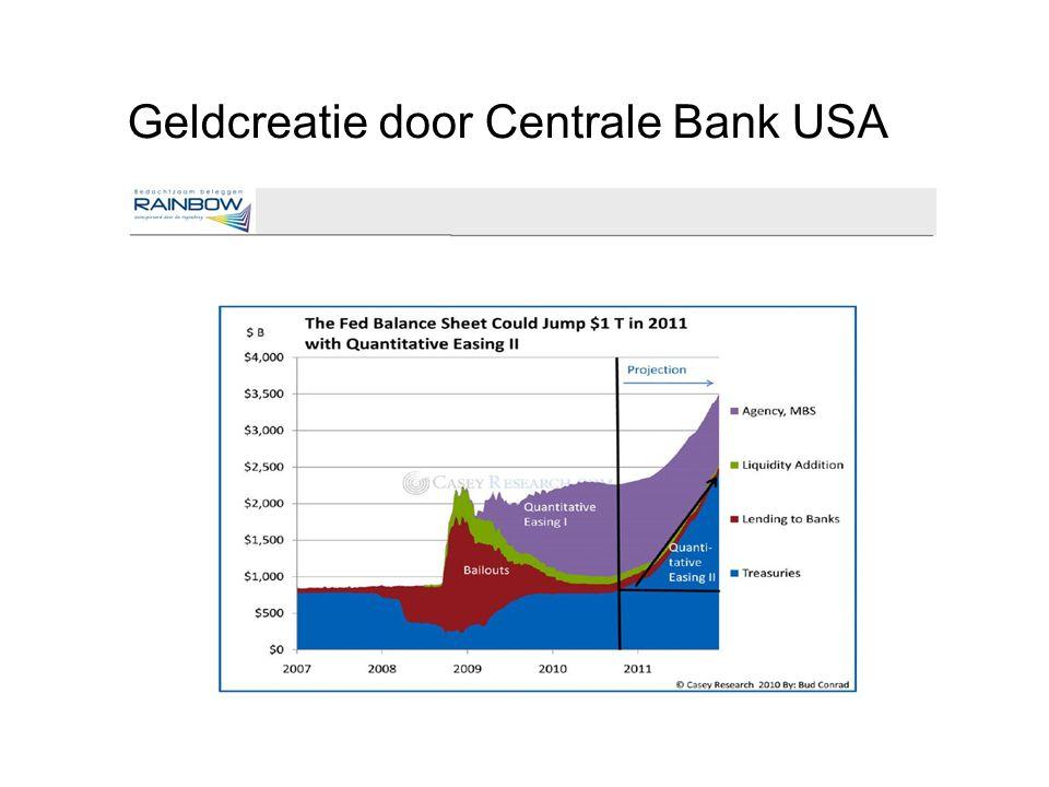 Geldcreatie door Centrale Bank USA