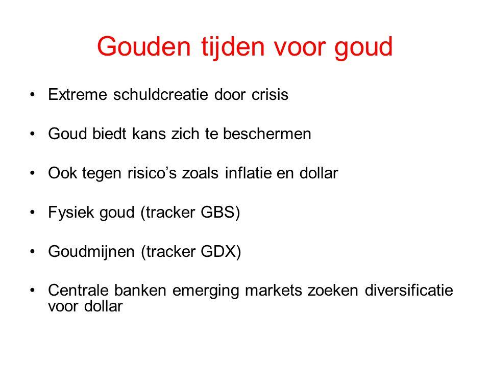 Gouden tijden voor goud Extreme schuldcreatie door crisis Goud biedt kans zich te beschermen Ook tegen risico's zoals inflatie en dollar Fysiek goud (