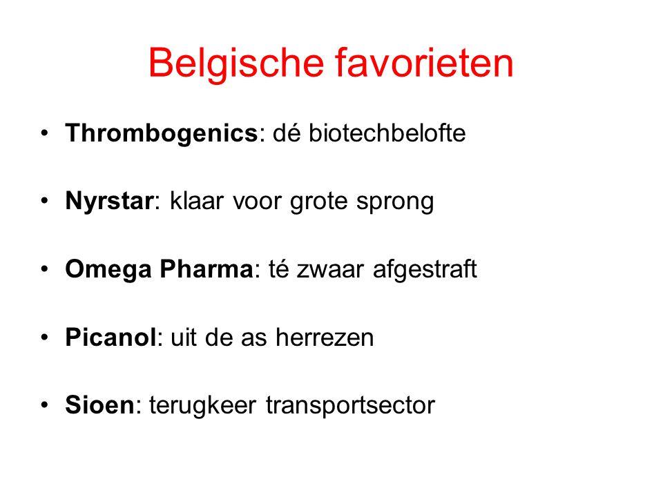 Belgische favorieten Thrombogenics: dé biotechbelofte Nyrstar: klaar voor grote sprong Omega Pharma: té zwaar afgestraft Picanol: uit de as herrezen S