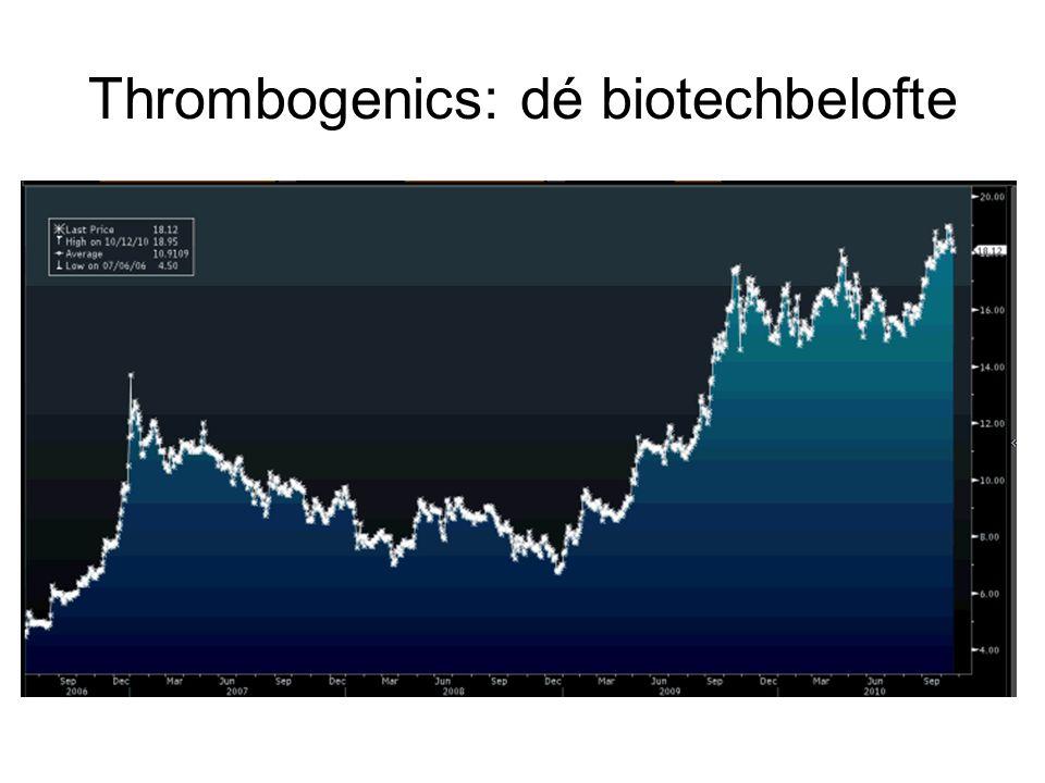 Thrombogenics: dé biotechbelofte