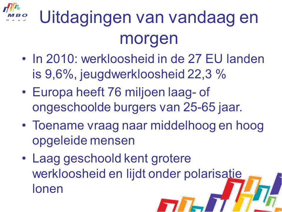 Uitdagingen van vandaag en morgen In 2010: werkloosheid in de 27 EU landen is 9,6%, jeugdwerkloosheid 22,3 % Europa heeft 76 miljoen laag- of ongescho