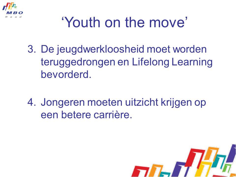 'Youth on the move' 3.De jeugdwerkloosheid moet worden teruggedrongen en Lifelong Learning bevorderd. 4.Jongeren moeten uitzicht krijgen op een betere
