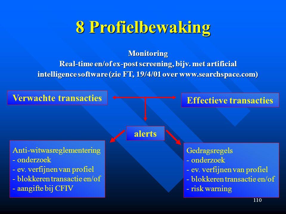 110 8 Profielbewaking Monitoring Real-time en/of ex-post screening, bijv.