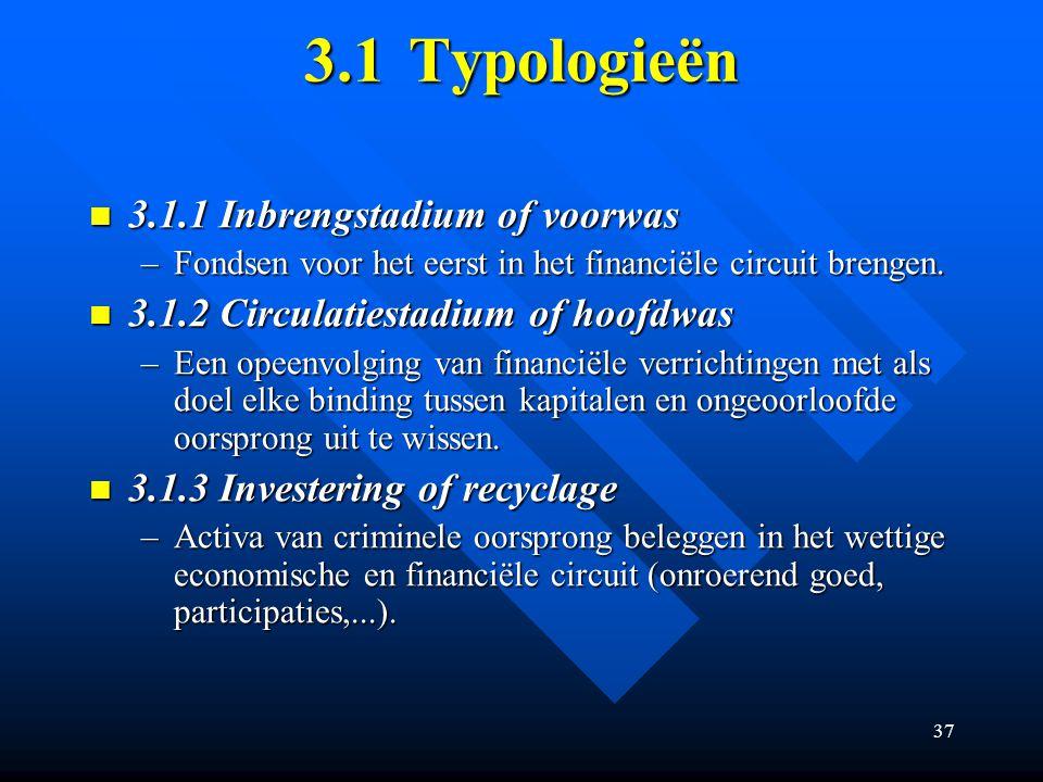37 3.1Typologieën 3.1.1 Inbrengstadium of voorwas 3.1.1 Inbrengstadium of voorwas –Fondsen voor het eerst in het financiële circuit brengen.