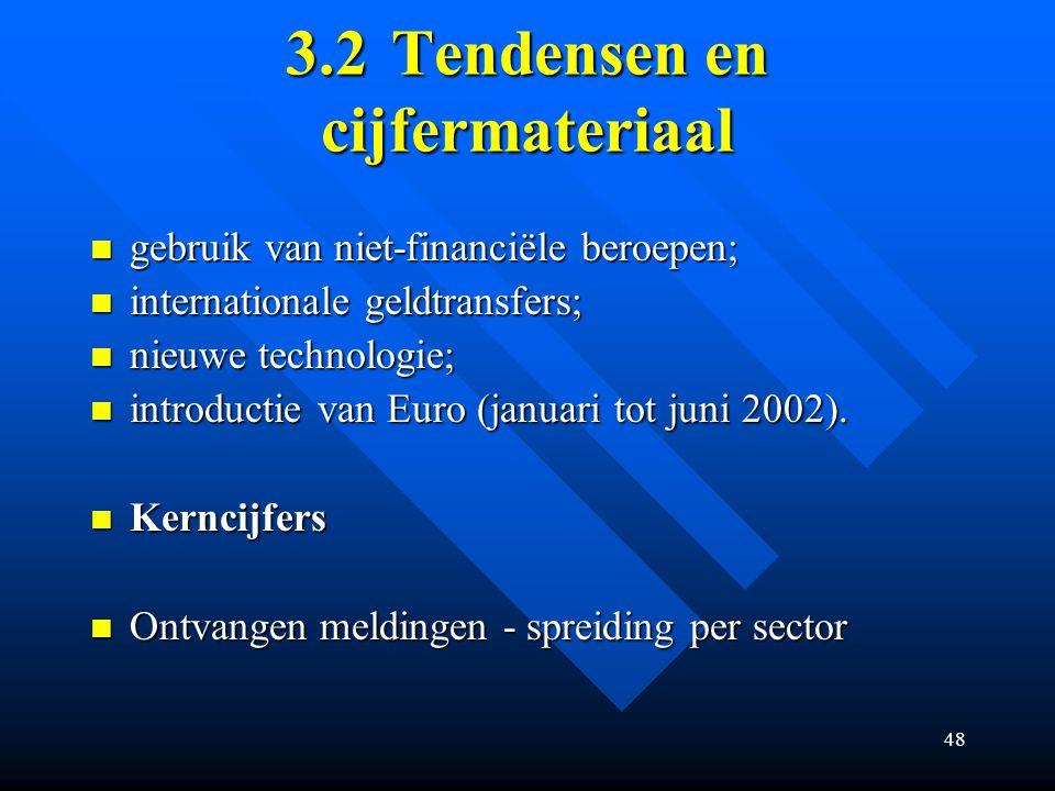 48 3.2Tendensen en cijfermateriaal gebruik van niet-financiële beroepen; gebruik van niet-financiële beroepen; internationale geldtransfers; internationale geldtransfers; nieuwe technologie; nieuwe technologie; introductie van Euro (januari tot juni 2002).