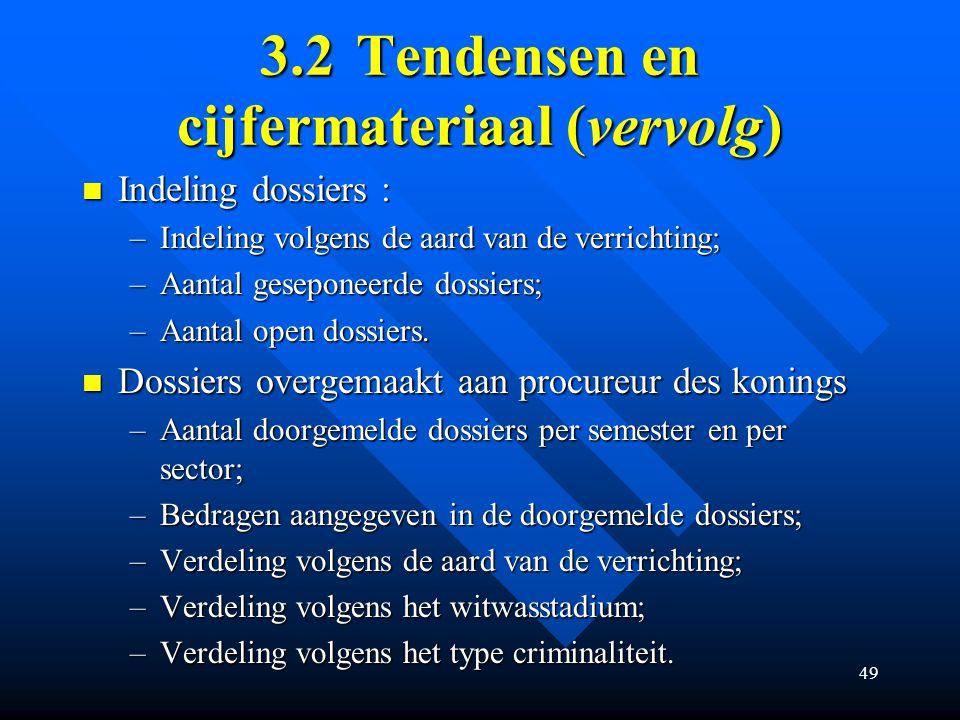49 3.2Tendensen en cijfermateriaal (vervolg) Indeling dossiers : Indeling dossiers : –Indeling volgens de aard van de verrichting; –Aantal geseponeerde dossiers; –Aantal open dossiers.