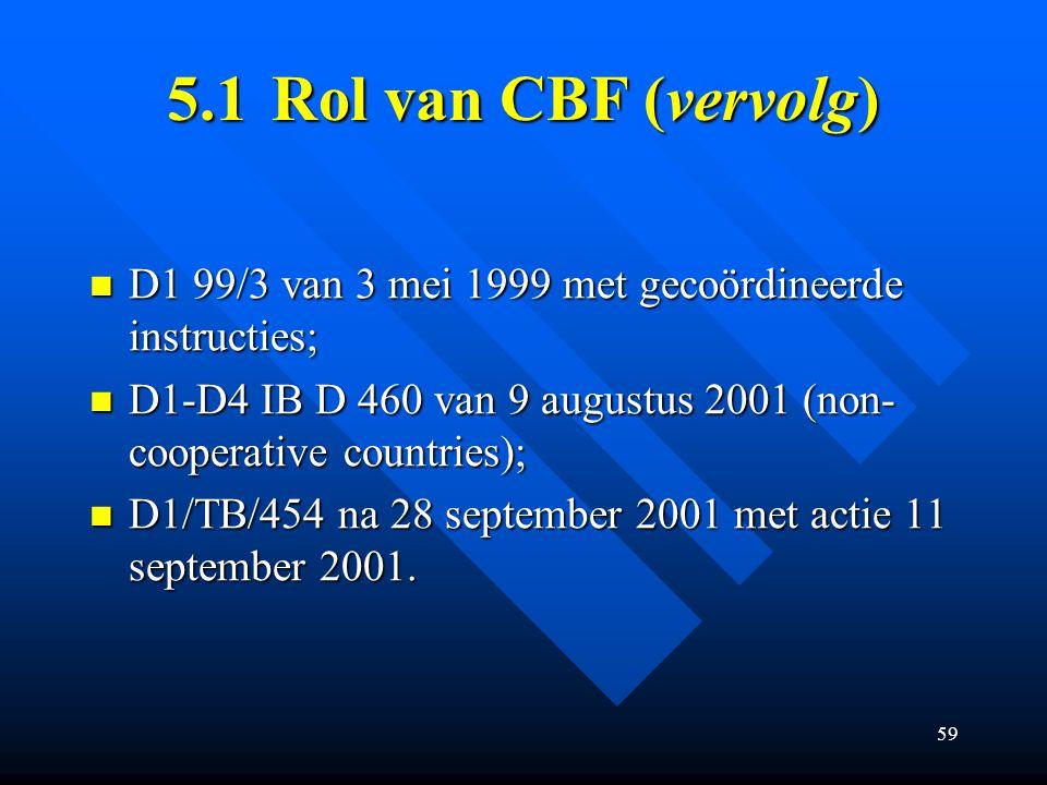 59 5.1Rol van CBF (vervolg) D1 99/3 van 3 mei 1999 met gecoördineerde instructies; D1 99/3 van 3 mei 1999 met gecoördineerde instructies; D1-D4 IB D 460 van 9 augustus 2001 (non- cooperative countries); D1-D4 IB D 460 van 9 augustus 2001 (non- cooperative countries); D1/TB/454 na 28 september 2001 met actie 11 september 2001.