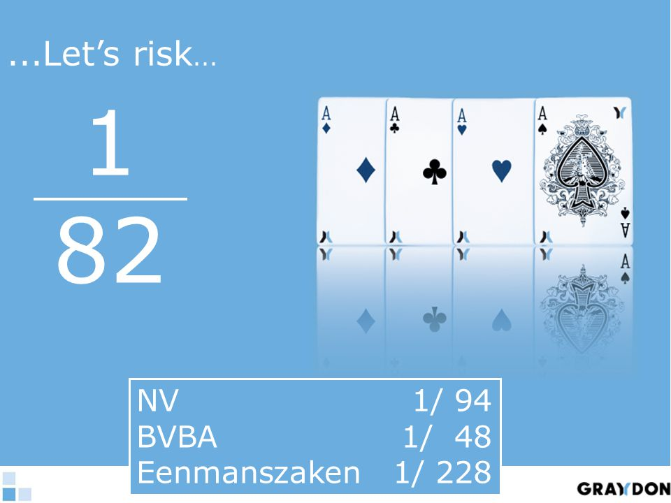 ...Let's risk... 1 82 NV1/ 94 BVBA1/ 48 Eenmanszaken1/ 228