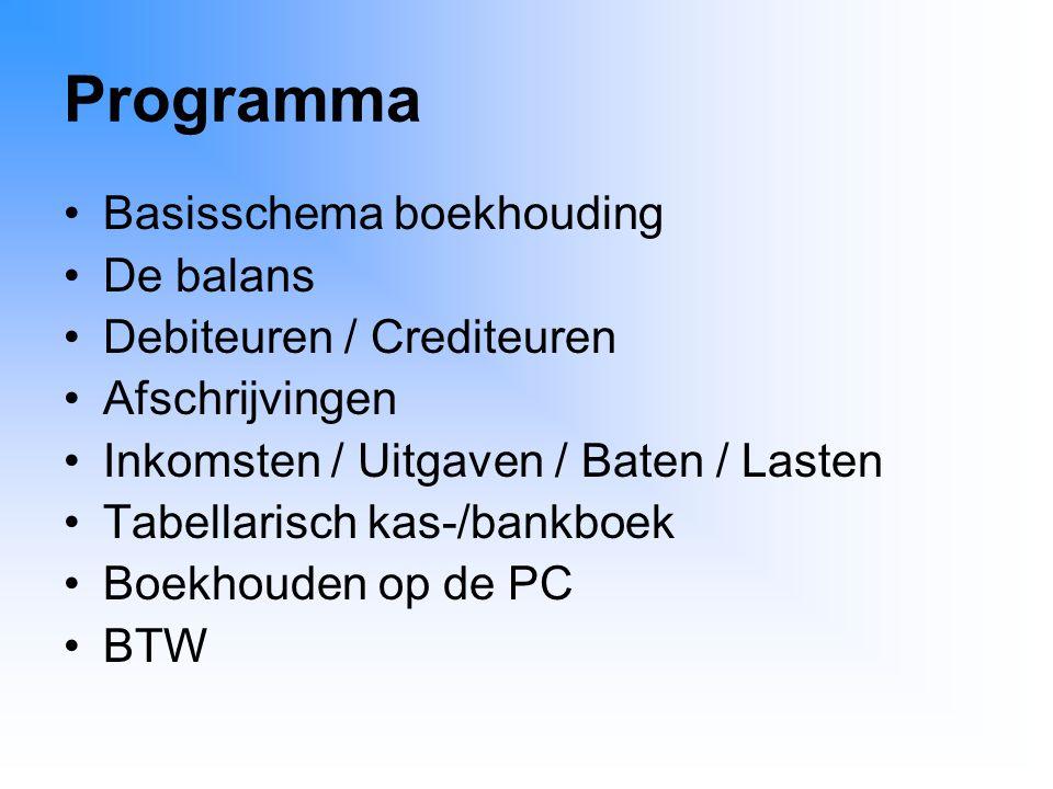 Programma Basisschema boekhouding De balans Debiteuren / Crediteuren Afschrijvingen Inkomsten / Uitgaven / Baten / Lasten Tabellarisch kas-/bankboek B