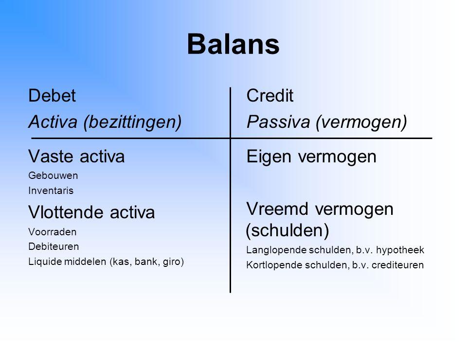 Balans Debet Activa (bezittingen) Vaste activa Gebouwen Inventaris Vlottende activa Voorraden Debiteuren Liquide middelen (kas, bank, giro) Credit Pas