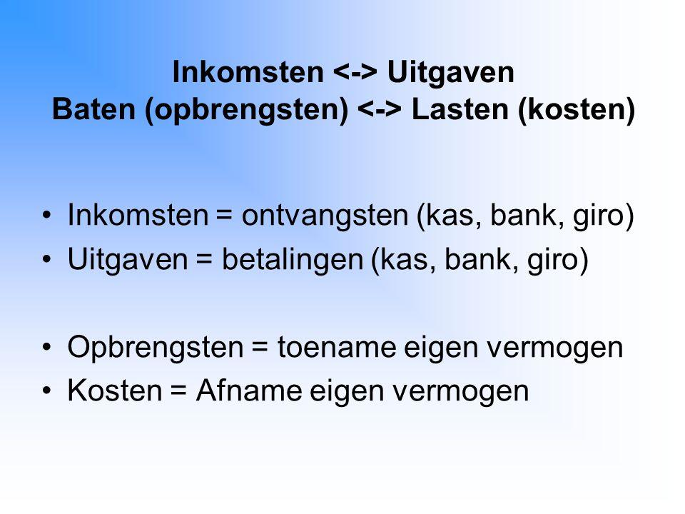 Tabellarisch kas- / bankboek KasBankOpbrengstenKosten In UitIn UitContr.
