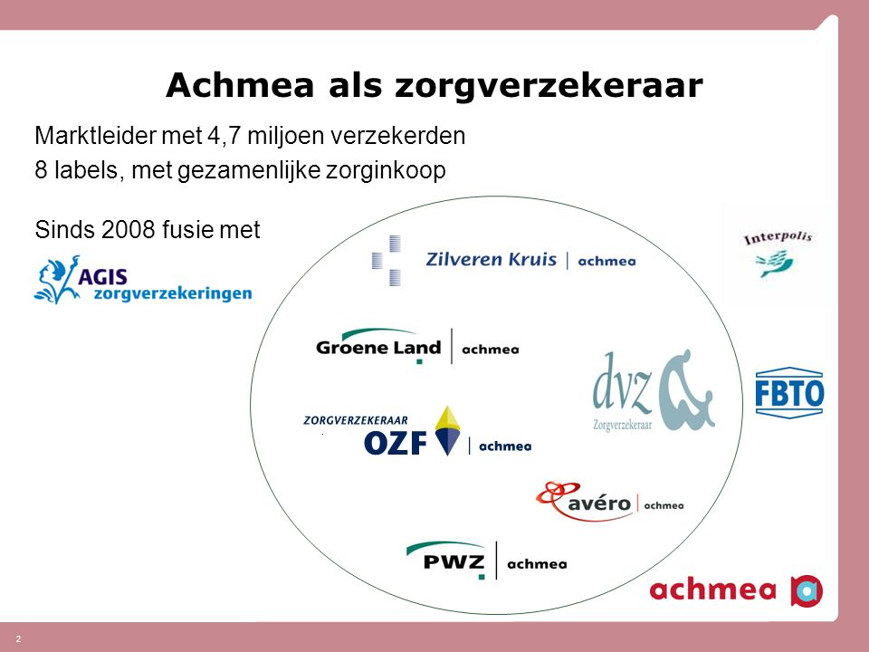 SW-MHB016-2003-06-12-SIR-V1 3 KERNWAARDENHOGER DOEL KERNKWALITEITENGEWAAGD DOEL Baanbrekend Betrokken Resultaatgedreven Verbindend Wij zijn er voor uw gezondheid en vitaliteit & Samen met onze partners verzekeren wij u van duurzame zorg Dichtbij zijn Coöperatief Waarmaken In 2020 heeft Nederland het meeste vertrouwen in Achmea Zorg als het gaat om gezondheid en vitaliteit 3