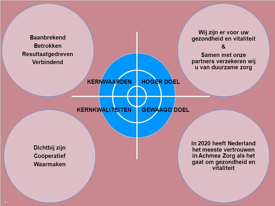 4 Achmea verbindt verzekerdenmarkt met zorgaanbiedersmarkt Consumenten & Collectiviteiten hebben: Zorgverleners bieden: zorgbehoeften servicewensen zorgtechnologie professionals zorgprocessen kwaliteit & capaciteit garantie vertrouwen in zorgsysteem + + +