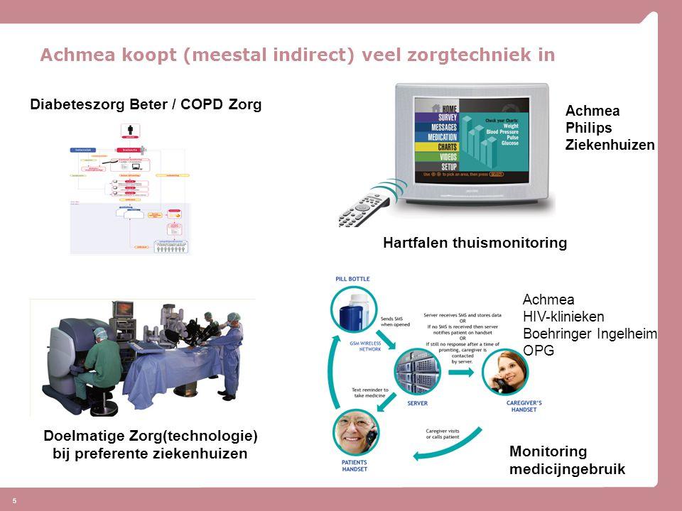 5 Achmea koopt (meestal indirect) veel zorgtechniek in Diabeteszorg Beter / COPD Zorg Hartfalen thuismonitoring Monitoring medicijngebruik Achmea Phil